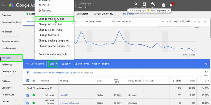 تغییرات دسته جمعی در گوگل ادز