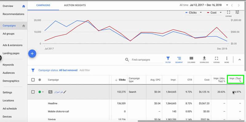 گزارش سگمنت در گوگل ادز