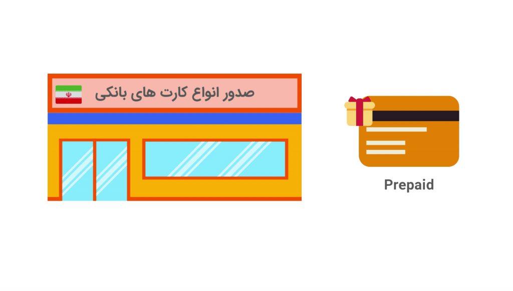 انواع کارت های بانکی در ایران