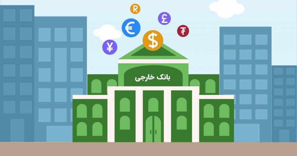 پرداخت هزینه گوگل ادز