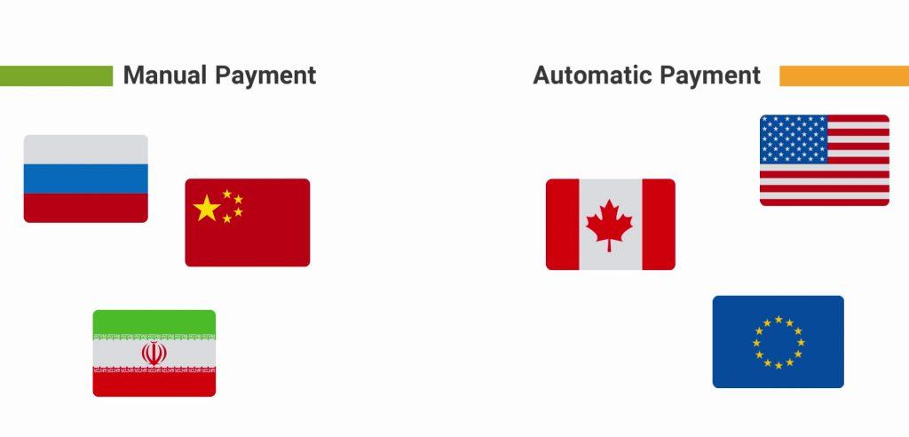 امکانات مختلف در پرداخت هزینه تبلیغات گوگل ادز