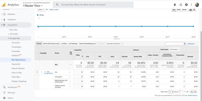 گزارشات Bid adjustments در گوگل آنالیتیکس