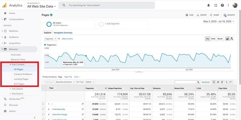 بخش Site Content در گوگل آنالیتیکس