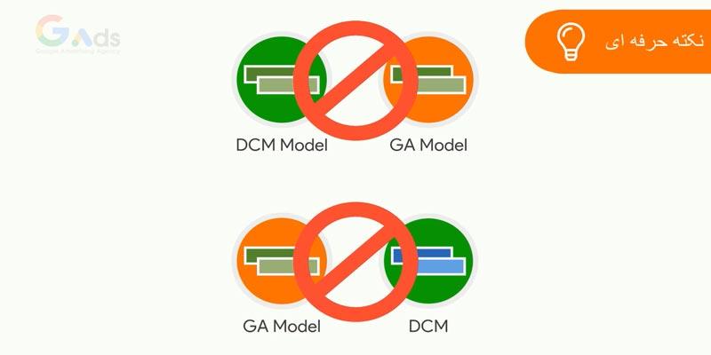 DCM با هر مدل GA ترکیب نمی شود
