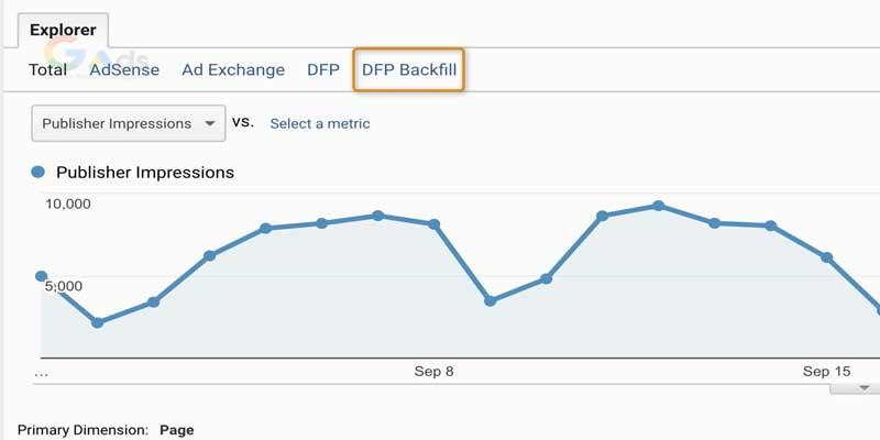 DFP Backfill در قسمت های گزارش آنالیتیکس 360