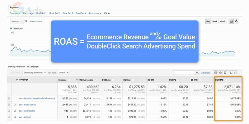 گزارش ROAS یا میزان بازگشت سرمایه تبلیغات