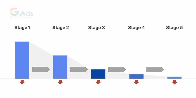 5 مرحله فانل های سفارشی
