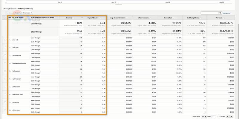 گزارش مدیریت بید منیجر برای وب سایت مختلف