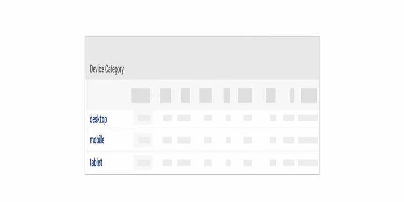 گزارش Device Category یک دایمنشن با کادینالیتی پایین