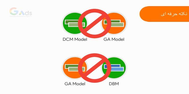محدودیت های DBM در ترکیب نشدن با مدل های دیگر