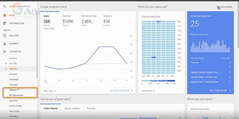 گزارش های Sitelinks و Bid adjustments