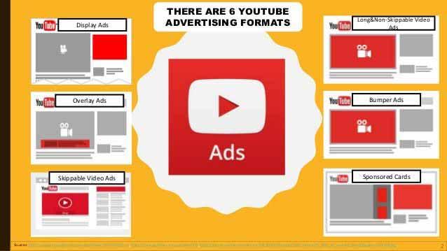 انواع مختلف تبلیغات یوتیوب - گوگل ادز چیست