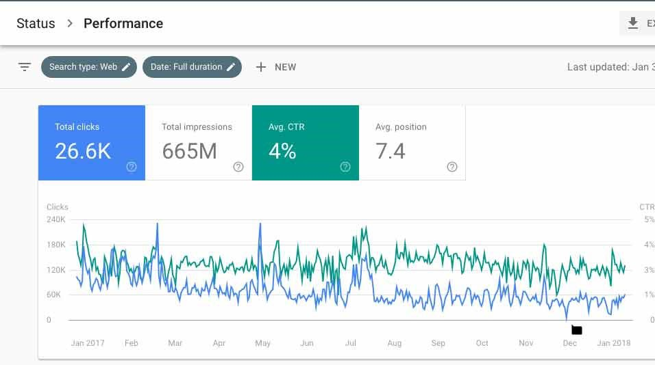 گوگل سرچ کنسول چه خدمات یا ویژگی هایی را ارائه میکند؟